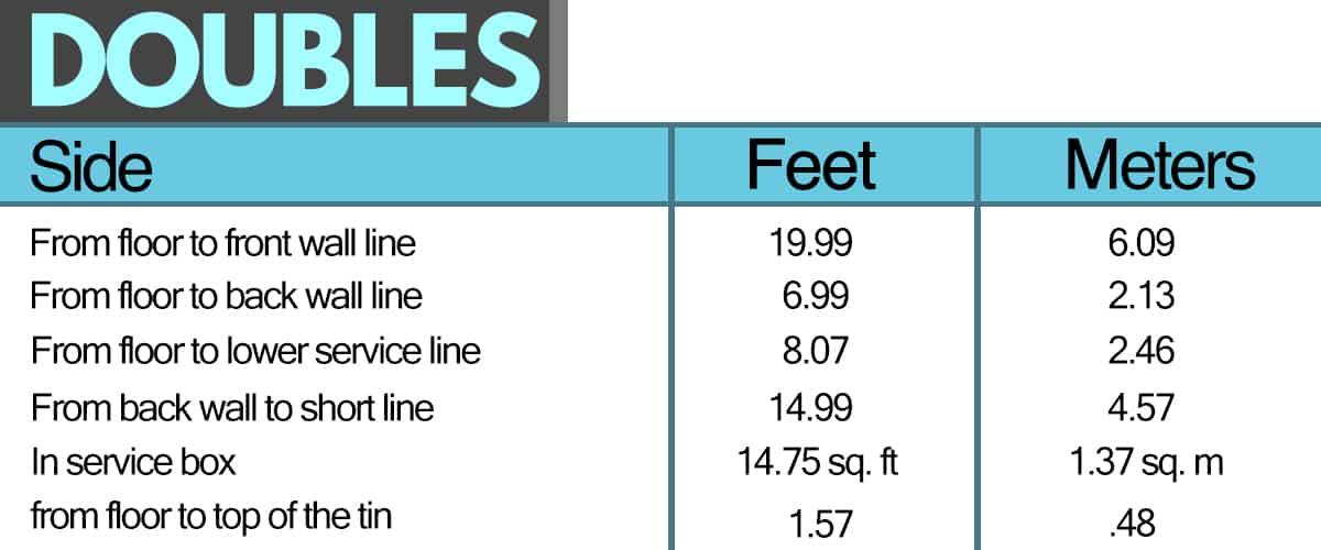Doubles squash court line chart