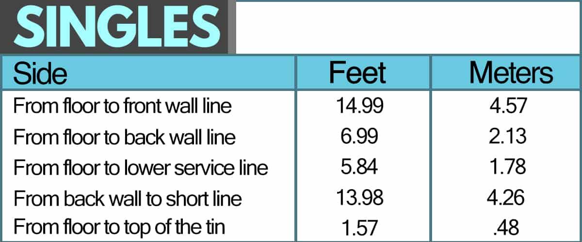 Singles squash court line chart