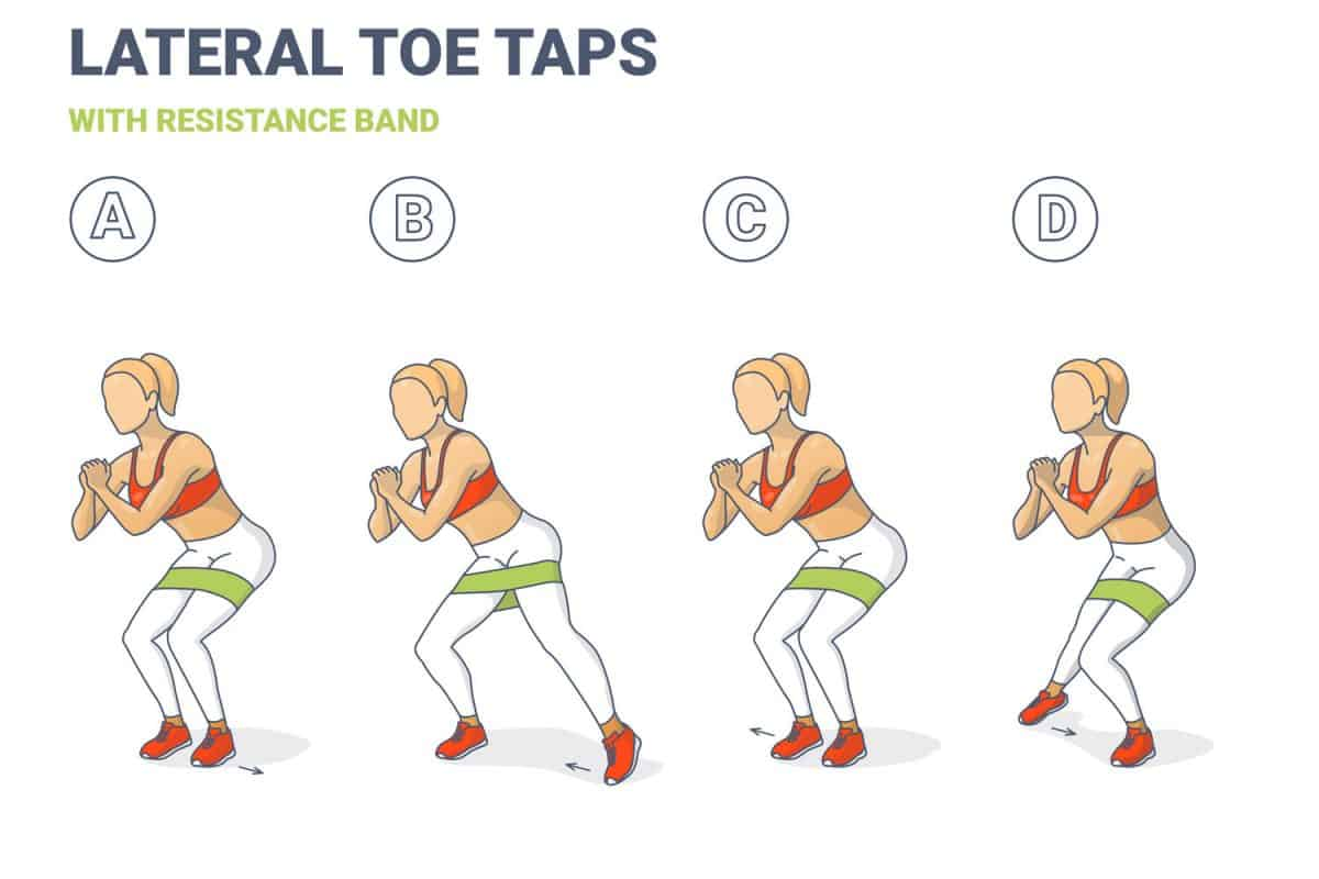 An illustration showing different positions of lateral toe taps